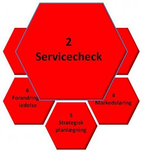 2 Servicecheck